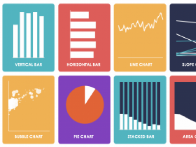 Introduction to Data Visualisation - Online Course